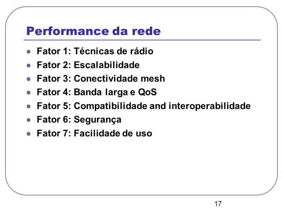 Performance da rede Fator 1: Técnicas de rádio Fator 2: Escalabilidade