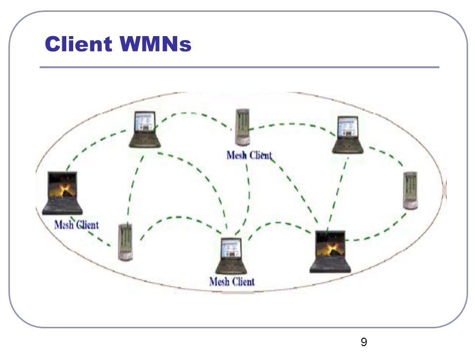 04/12/12 Client WMNs CSIE CIAL Lab