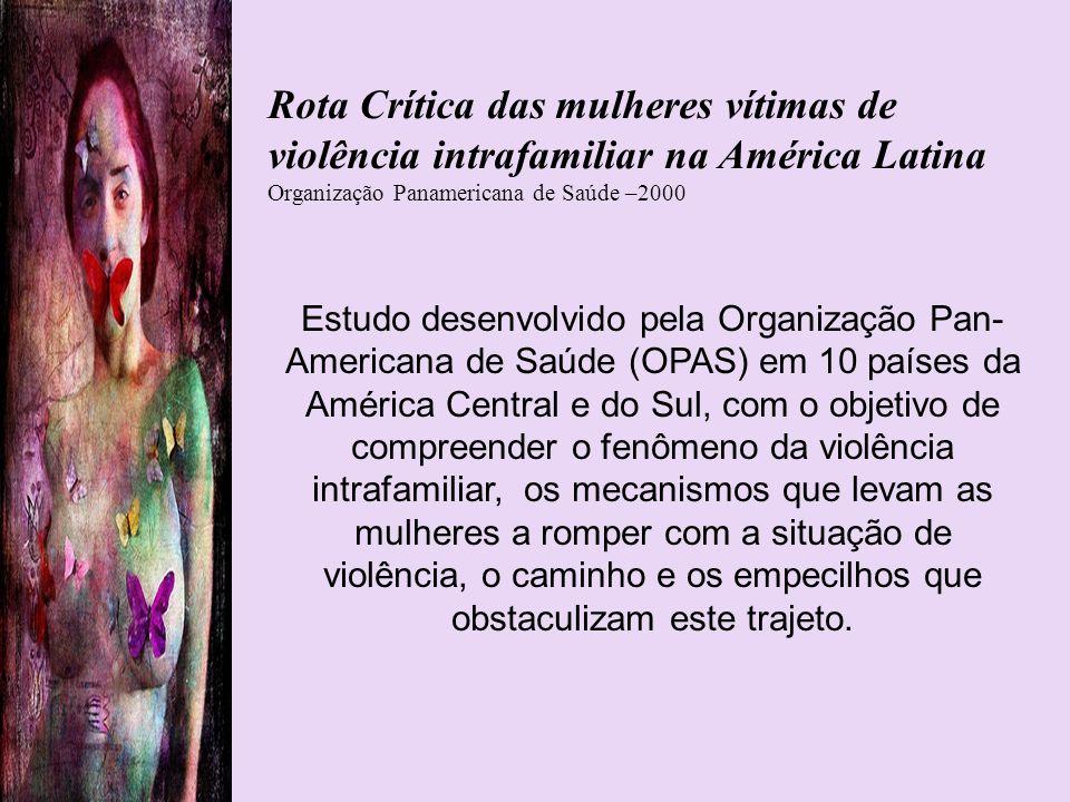 Rota Crítica das mulheres vítimas de violência intrafamiliar na América Latina Organização Panamericana de Saúde –2000