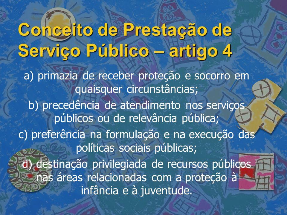 Conceito de Prestação de Serviço Público – artigo 4