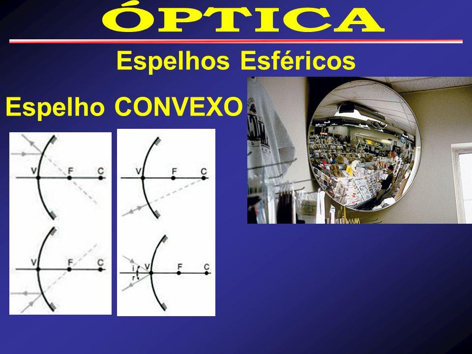 ÓPTICA Espelhos Esféricos Espelho CONVEXO