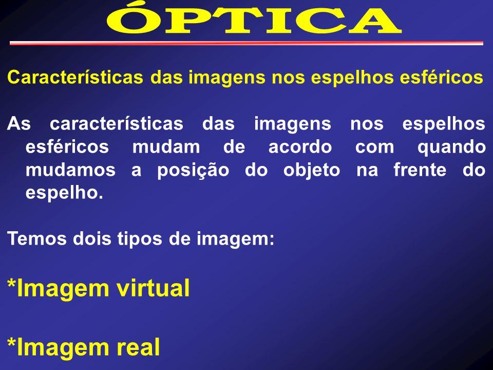 ÓPTICA *Imagem virtual *Imagem real