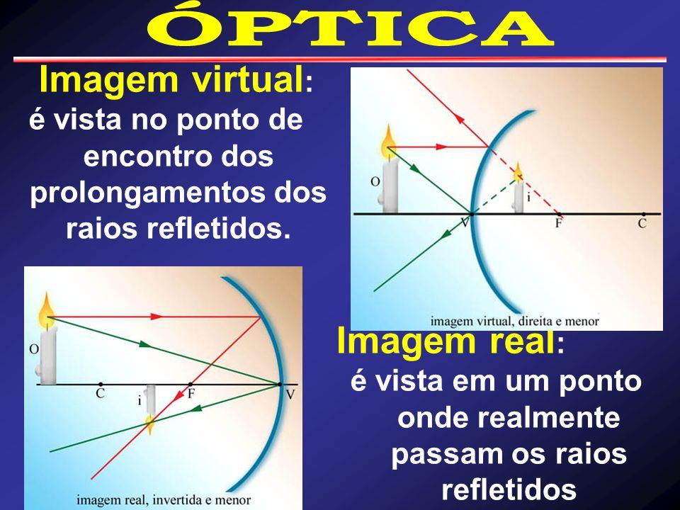 Imagem virtual: Imagem real: ÓPTICA