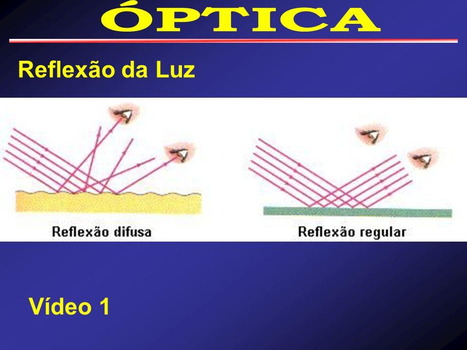 ÓPTICA Reflexão da Luz Vídeo 1