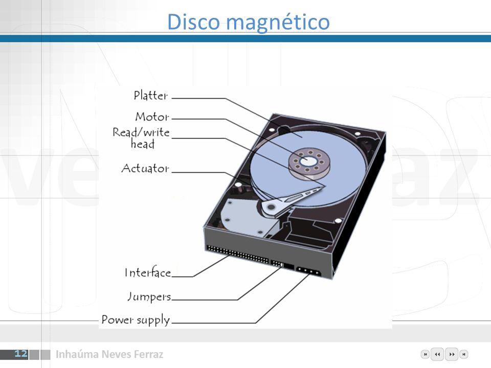 Disco magnético