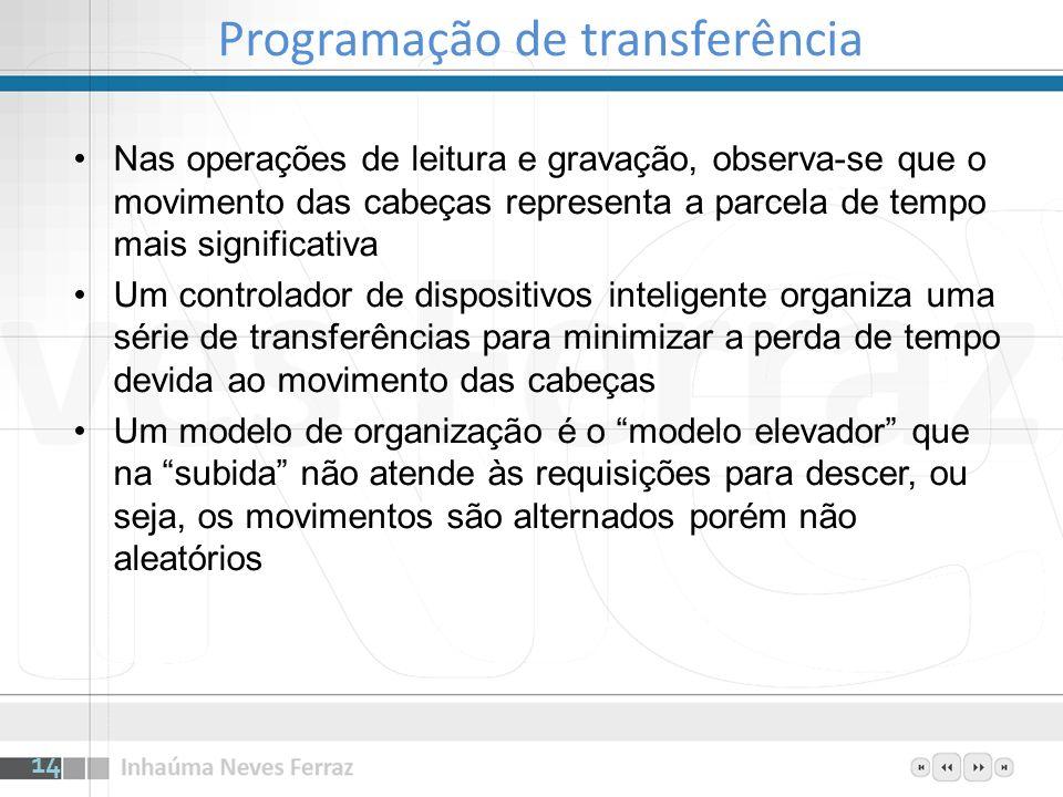 Programação de transferência