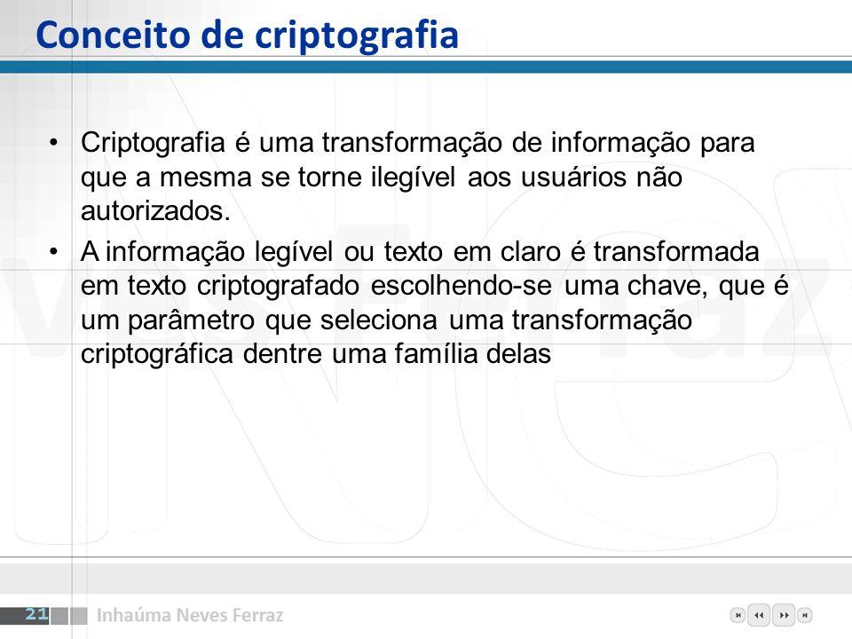Conceito de criptografia