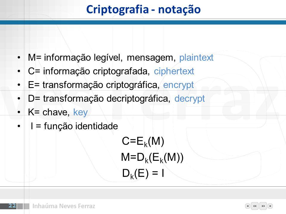 Criptografia - notação
