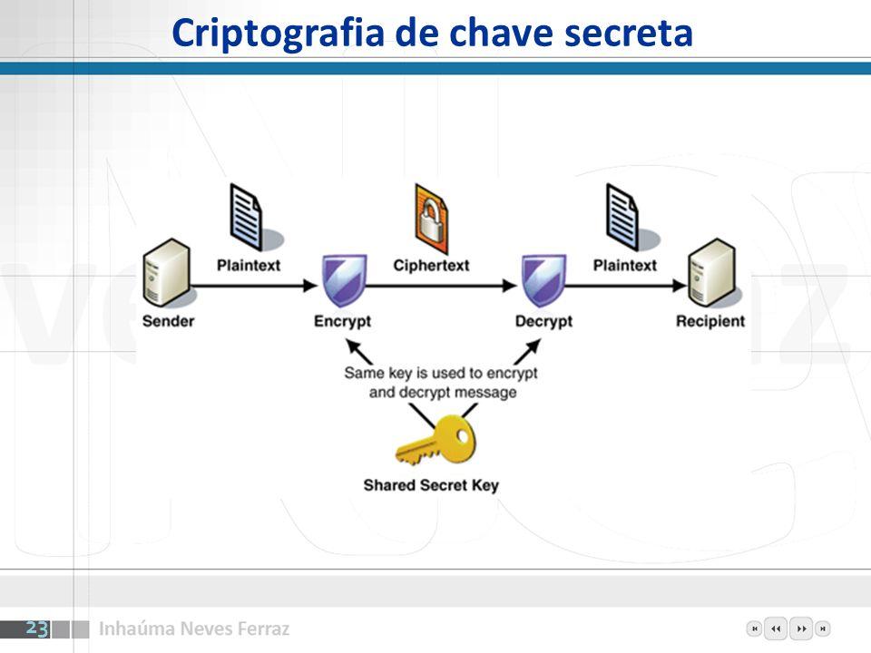 Criptografia de chave secreta