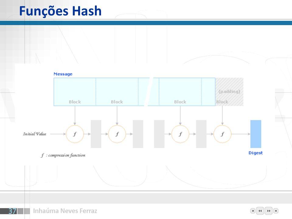 Funções Hash