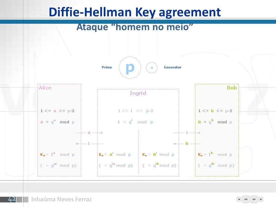 Diffie-Hellman Key agreement Ataque homem no meio