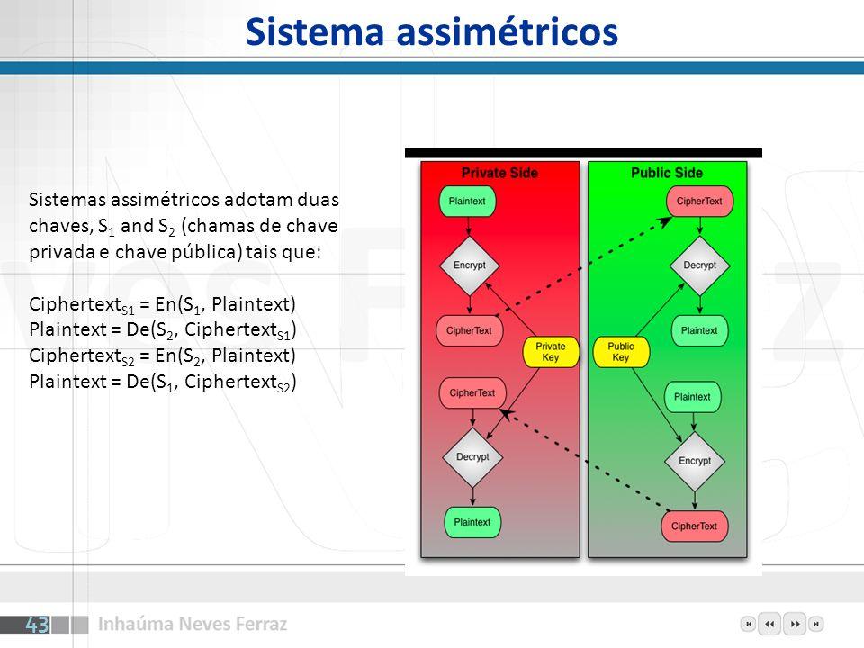 Sistema assimétricos Sistemas assimétricos adotam duas chaves, S1 and S2 (chamas de chave privada e chave pública) tais que: