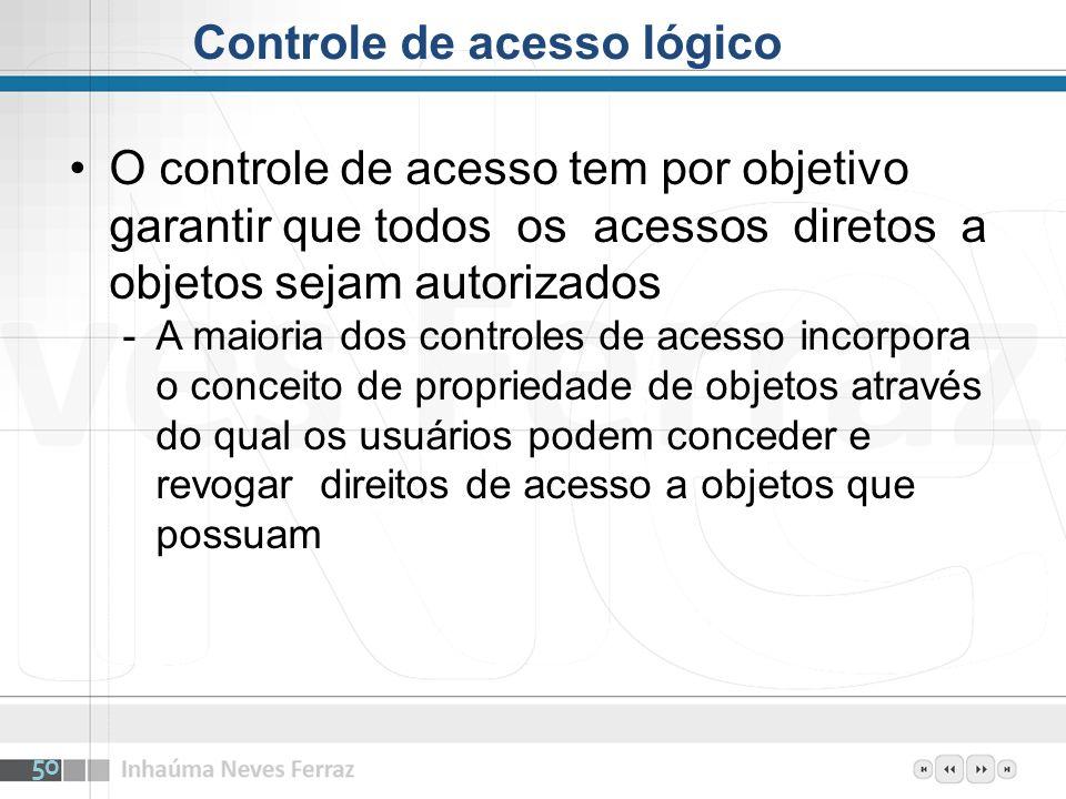 Controle de acesso lógico