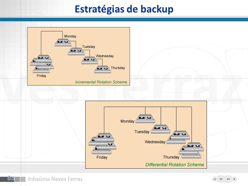 Estratégias de backup