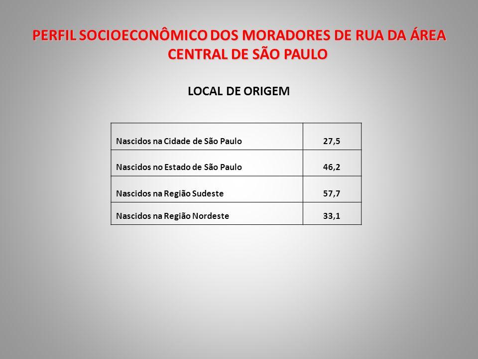 PERFIL SOCIOECONÔMICO DOS MORADORES DE RUA DA ÁREA CENTRAL DE SÃO PAULO