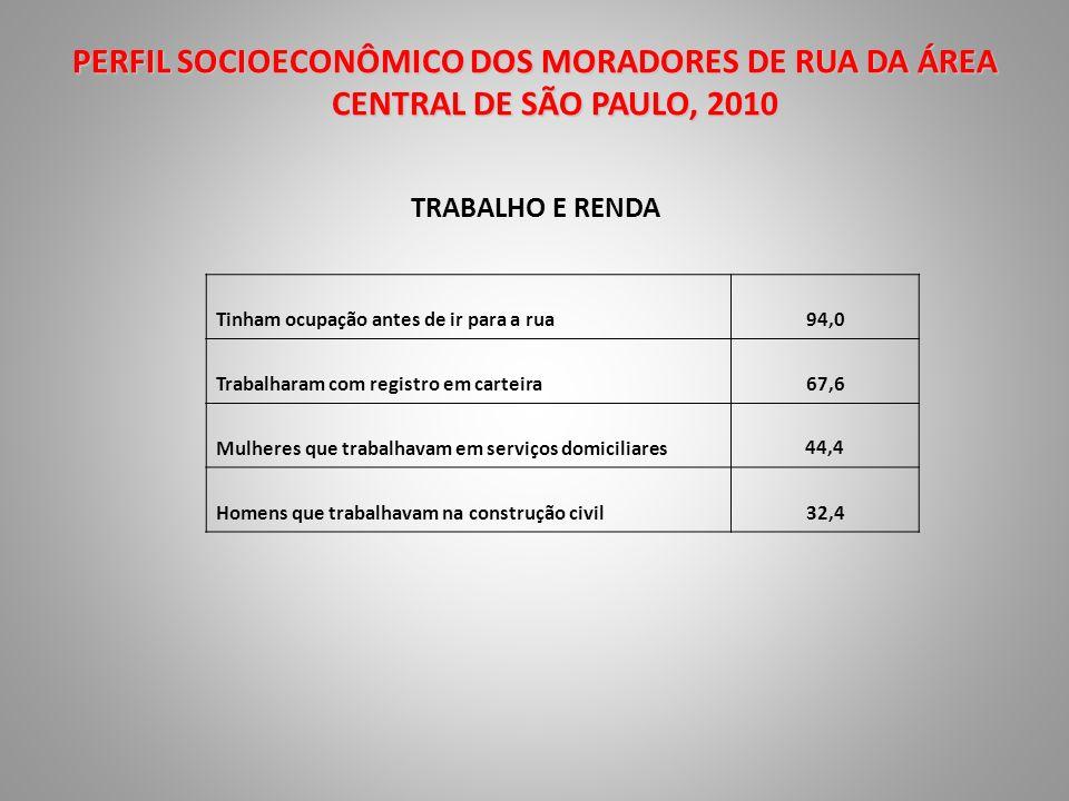 PERFIL SOCIOECONÔMICO DOS MORADORES DE RUA DA ÁREA CENTRAL DE SÃO PAULO, 2010