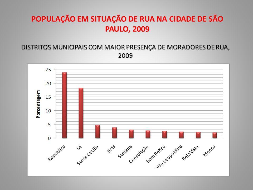 POPULAÇÃO EM SITUAÇÃO DE RUA NA CIDADE DE SÃO PAULO, 2009