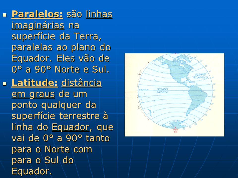 Paralelos: são linhas imaginárias na superfície da Terra, paralelas ao plano do Equador. Eles vão de 0° a 90° Norte e Sul.