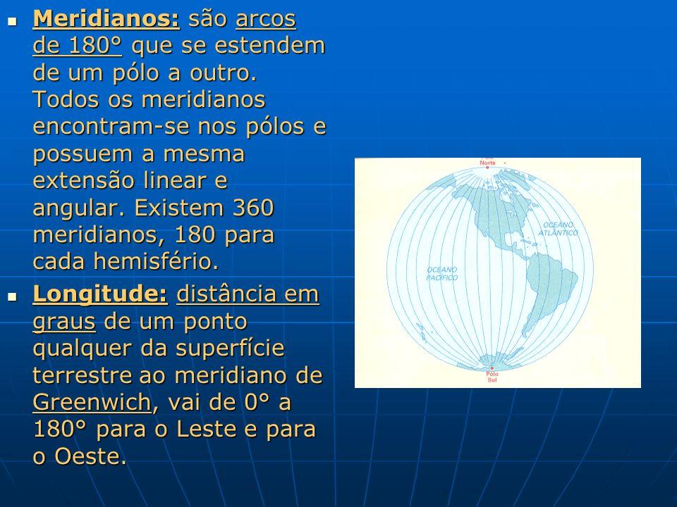 Meridianos: são arcos de 180° que se estendem de um pólo a outro