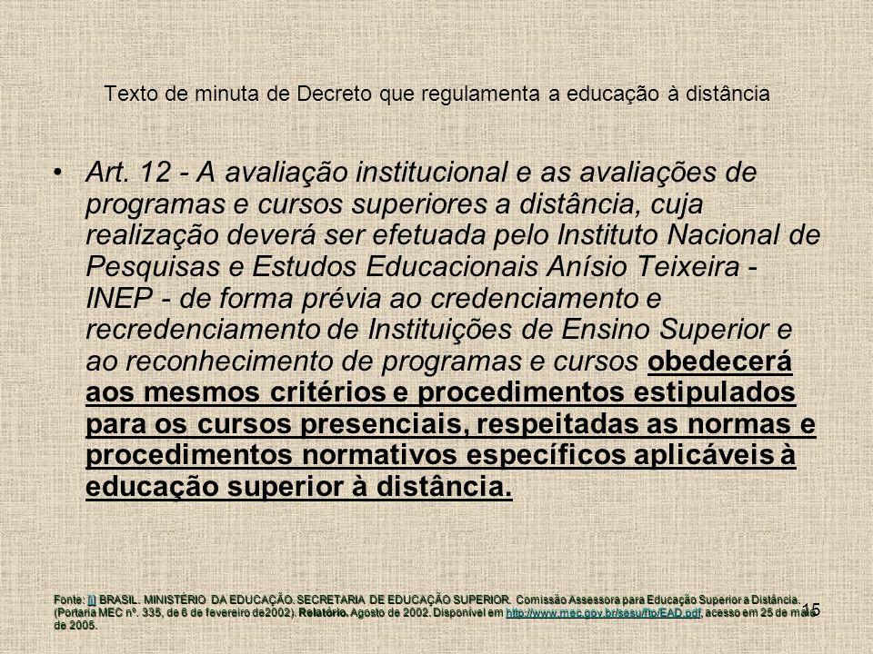 Texto de minuta de Decreto que regulamenta a educação à distância