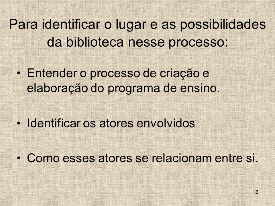 Para identificar o lugar e as possibilidades da biblioteca nesse processo: