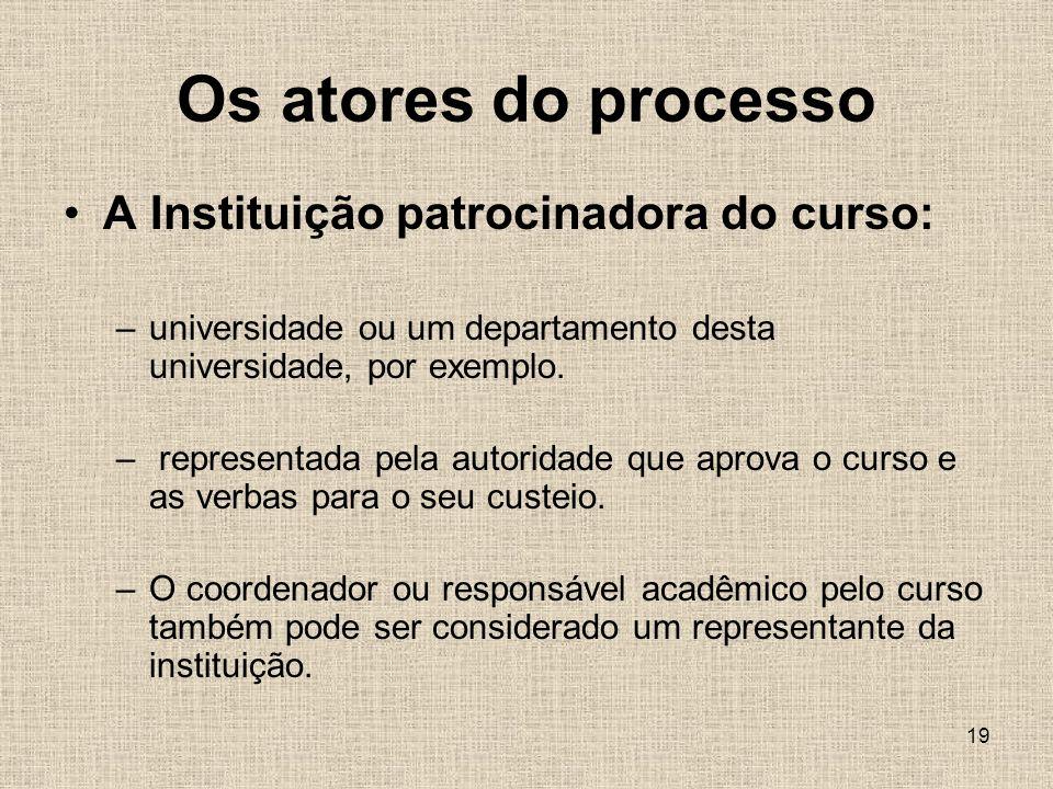 Os atores do processo A Instituição patrocinadora do curso: