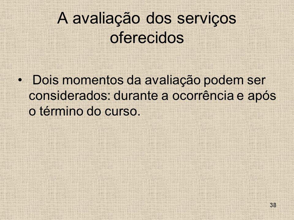 A avaliação dos serviços oferecidos