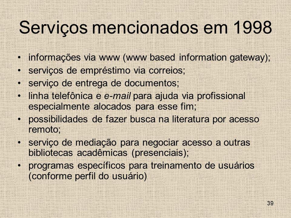 Serviços mencionados em 1998