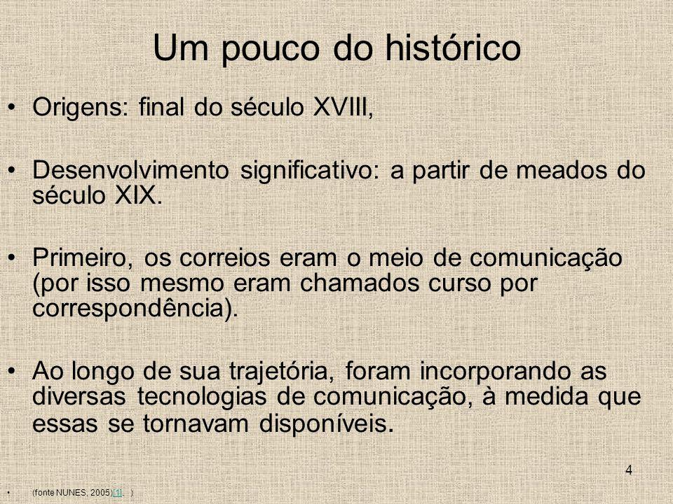 Um pouco do histórico Origens: final do século XVIII,