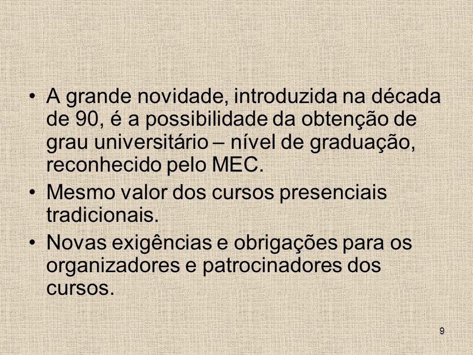 A grande novidade, introduzida na década de 90, é a possibilidade da obtenção de grau universitário – nível de graduação, reconhecido pelo MEC.