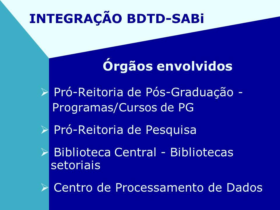 INTEGRAÇÃO BDTD-SABi Órgãos envolvidos