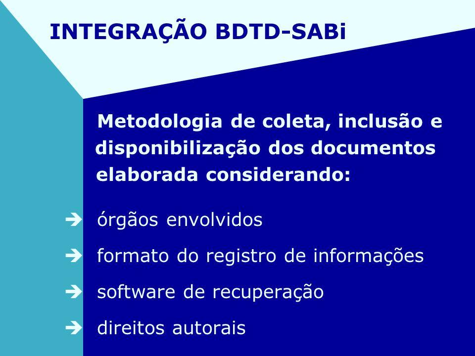INTEGRAÇÃO BDTD-SABi Metodologia de coleta, inclusão e