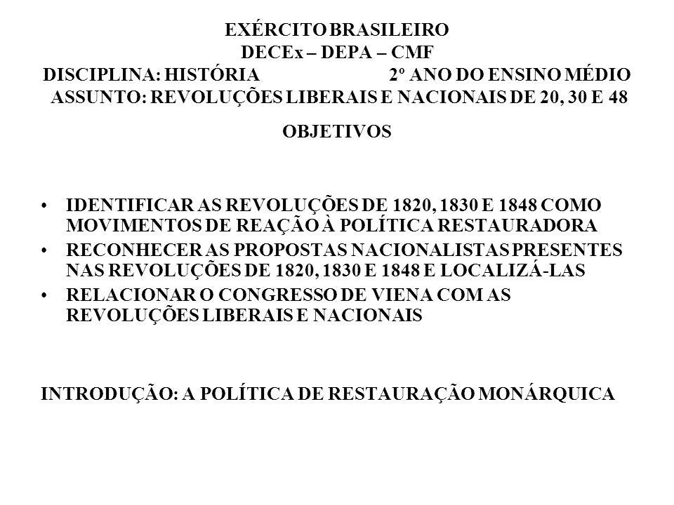 EXÉRCITO BRASILEIRO DECEx – DEPA – CMF DISCIPLINA: HISTÓRIA 2º ANO DO ENSINO MÉDIO ASSUNTO: REVOLUÇÕES LIBERAIS E NACIONAIS DE 20, 30 E 48