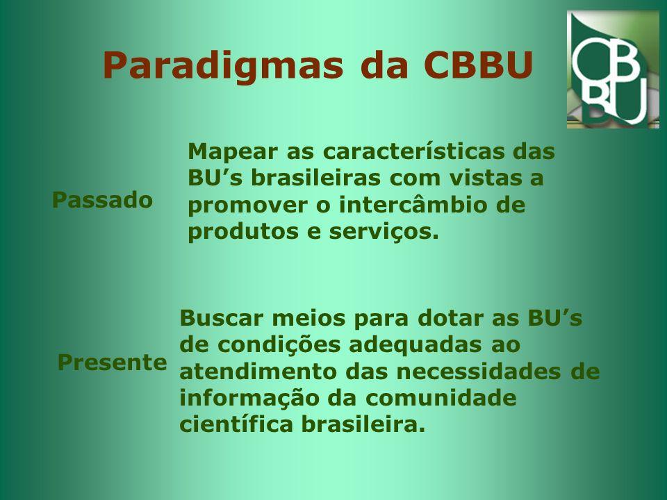 Paradigmas da CBBU Mapear as características das BU's brasileiras com vistas a promover o intercâmbio de produtos e serviços.