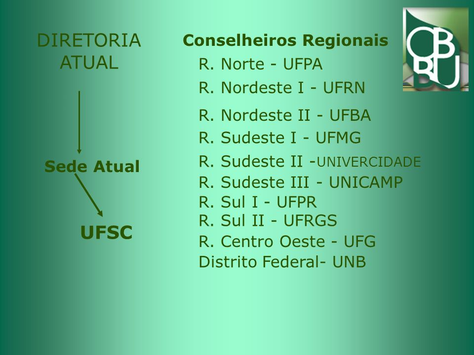 DIRETORIA ATUAL UFSC Conselheiros Regionais R. Norte - UFPA