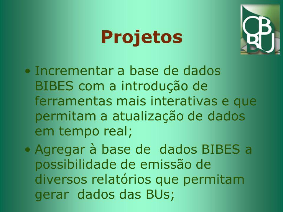 Projetos Incrementar a base de dados BIBES com a introdução de ferramentas mais interativas e que permitam a atualização de dados em tempo real;