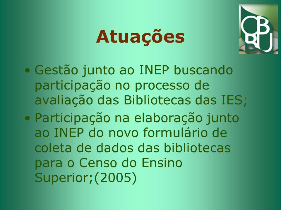 Atuações Gestão junto ao INEP buscando participação no processo de avaliação das Bibliotecas das IES;