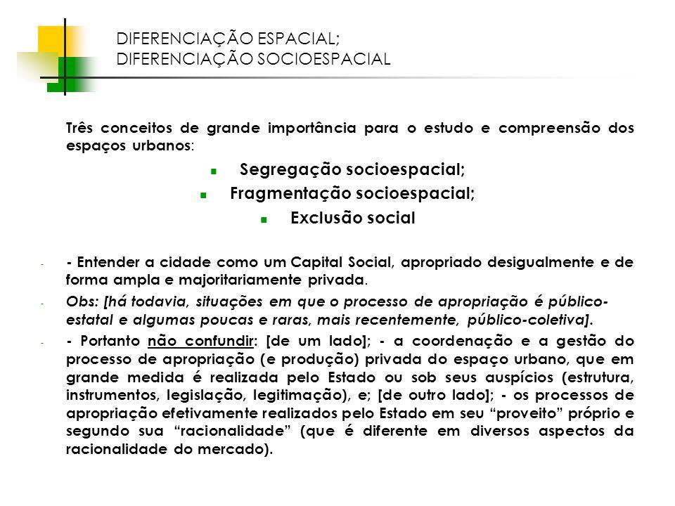 Fragmentação socioespacial;