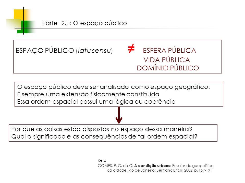 ESPAÇO PÚBLICO (latu sensu) ≠ ESFERA PÚBLICA