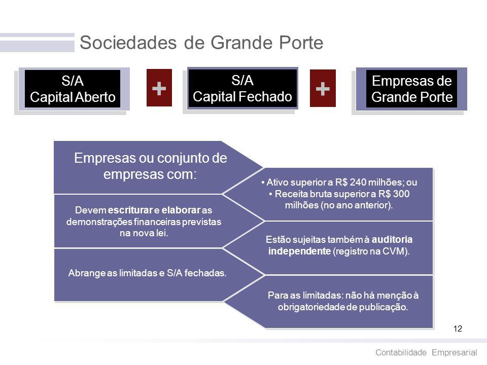 Sociedades de Grande Porte