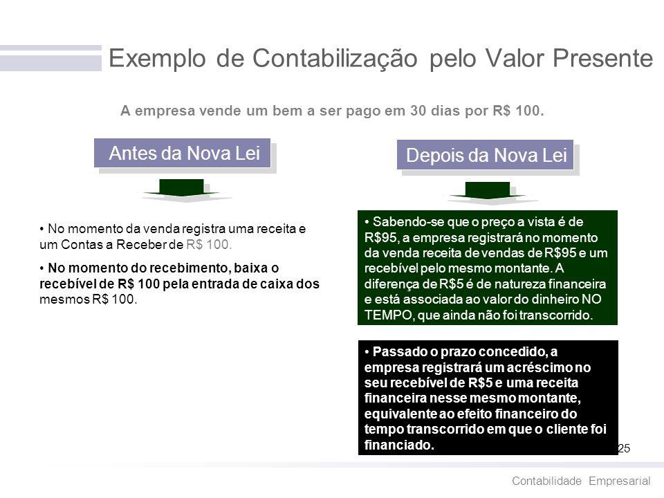 Exemplo de Contabilização pelo Valor Presente