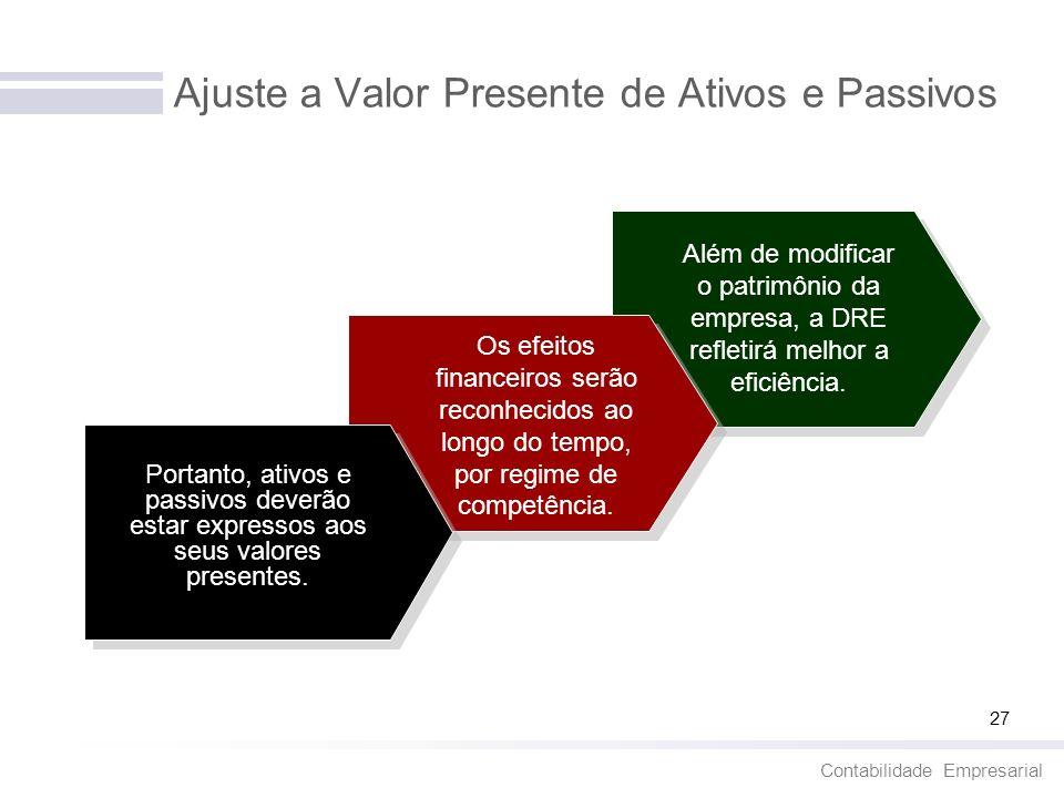 Ajuste a Valor Presente de Ativos e Passivos
