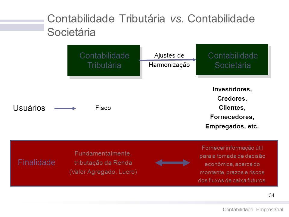 Contabilidade Tributária vs. Contabilidade Societária
