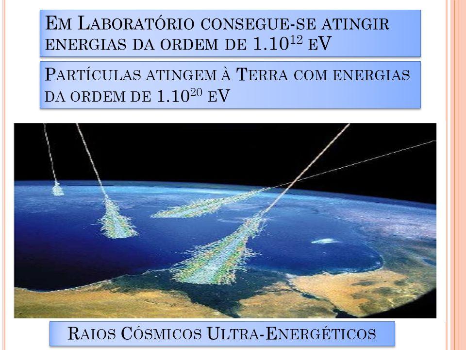 Partículas atingem à Terra com energias da ordem de 1.1020 eV