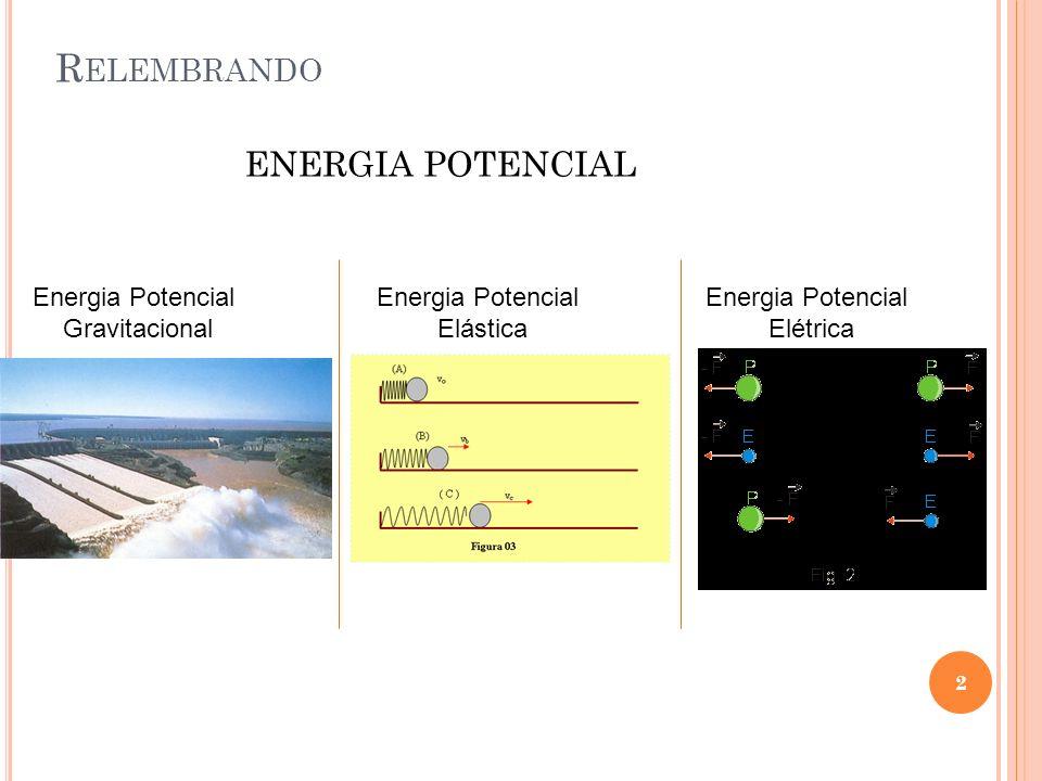 Relembrando ENERGIA POTENCIAL Energia Potencial Gravitacional