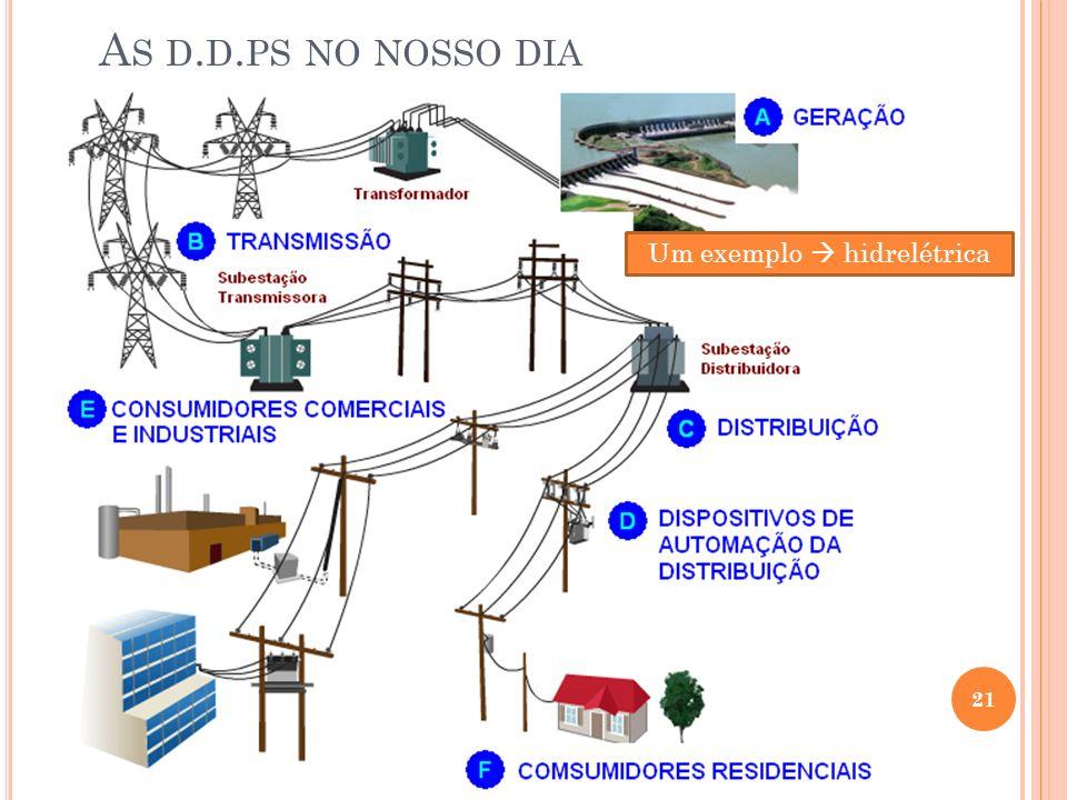 Um exemplo  hidrelétrica