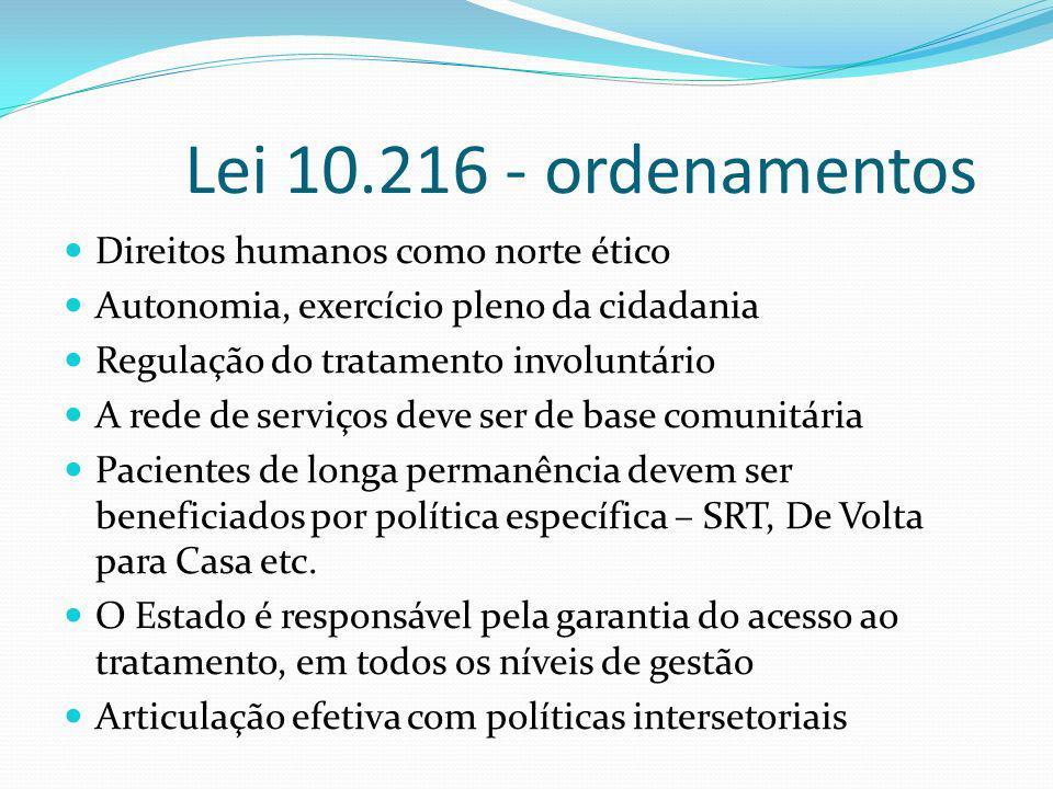 Lei 10.216 - ordenamentos Direitos humanos como norte ético