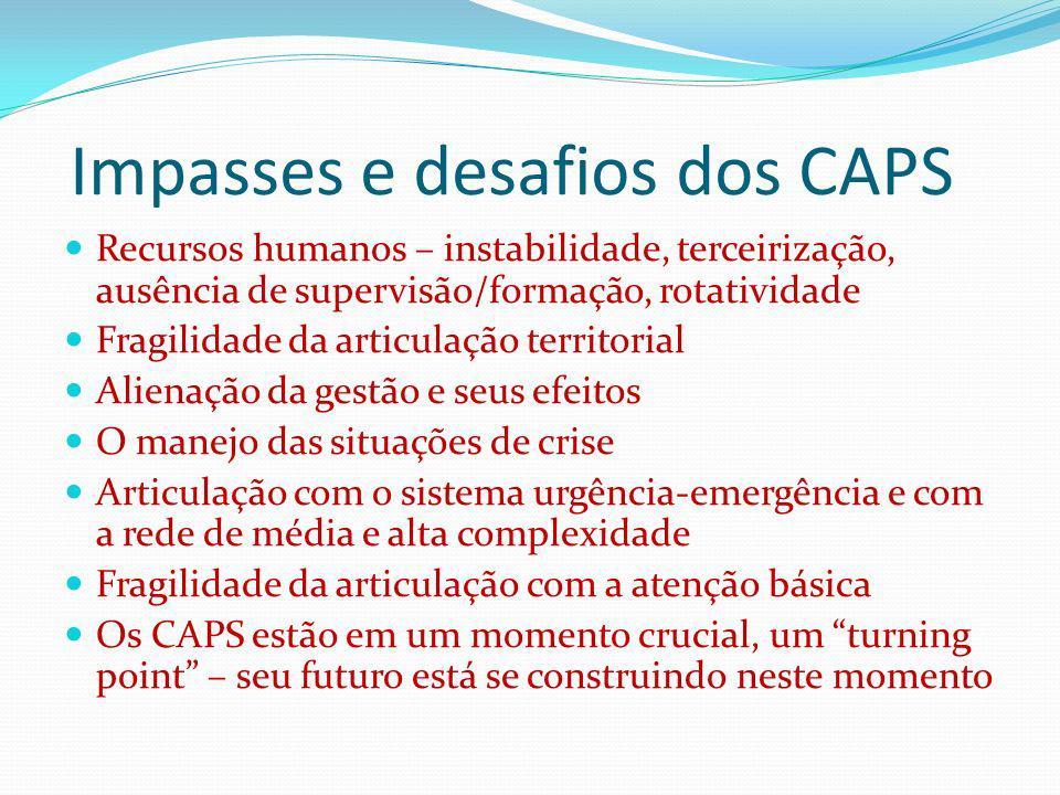 Impasses e desafios dos CAPS