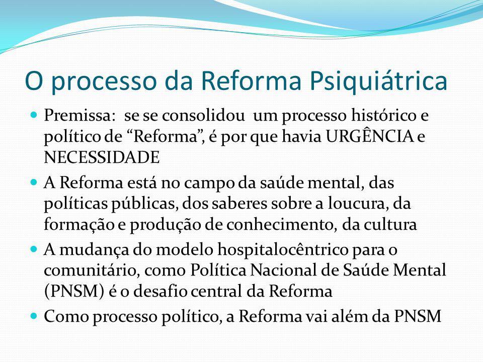 O processo da Reforma Psiquiátrica