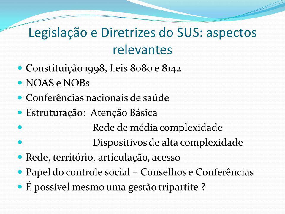 Legislação e Diretrizes do SUS: aspectos relevantes